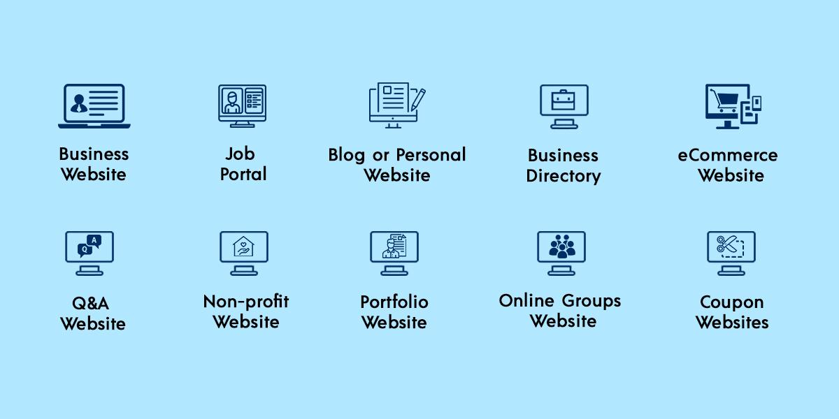 types-of-wordpress-websites